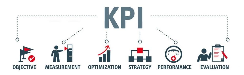 do luong va danh gia KPI